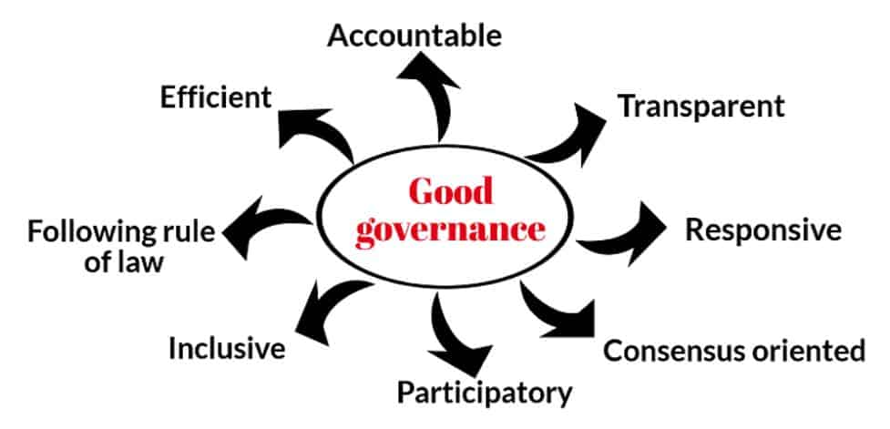 graphic illustrating the keys to good government